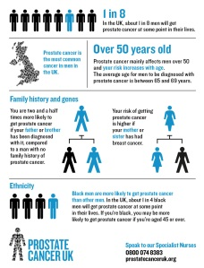 4738_risk_infographic